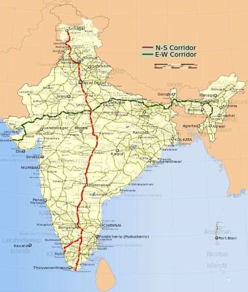 north-south east west corridors