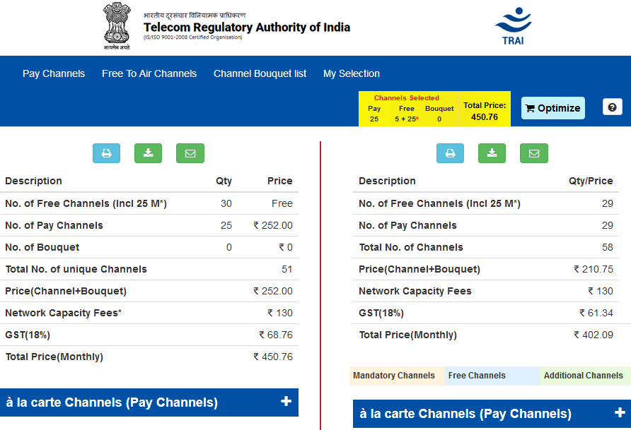 trai optimized channel list